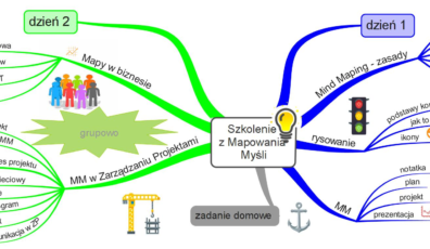 MIND MAPPING – warsztaty z mapowania myśli prowadzone przez Eksperta z zarządzania produkcją